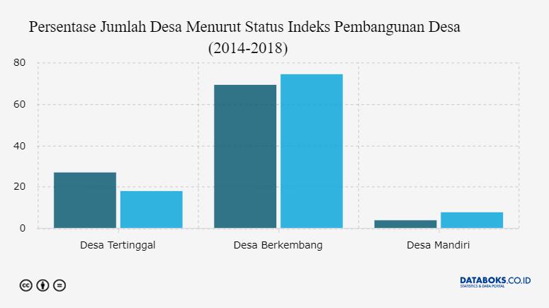 Grafik: