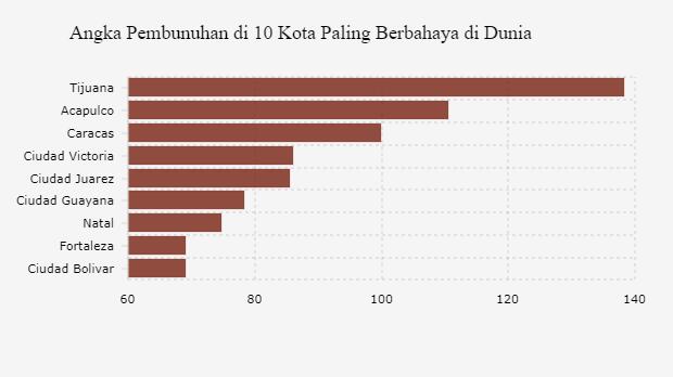 DKI Jakarta, Provinsi dengan Tindak Kriminal Terbanyak | Databoks
