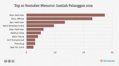 Berita Terkini Hari Ini Ekonomi Dan Bisnis Indonesia
