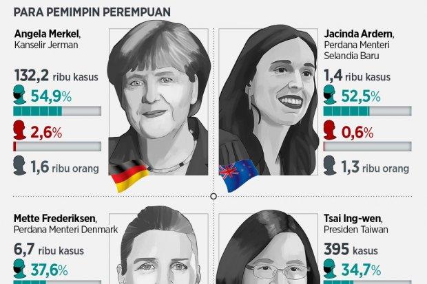 Woman Leaders