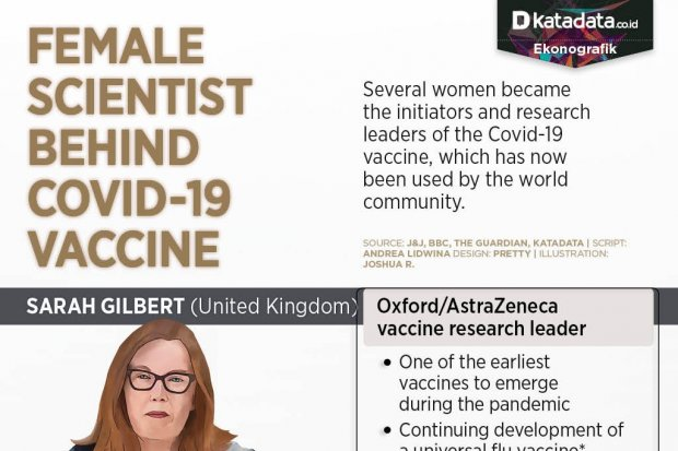 The Female Scientist Behind the Covid-19 Vaccine