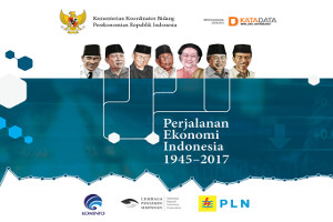 Perjalanan Sejarah Ekonomi Indonesia 1945 - 2017