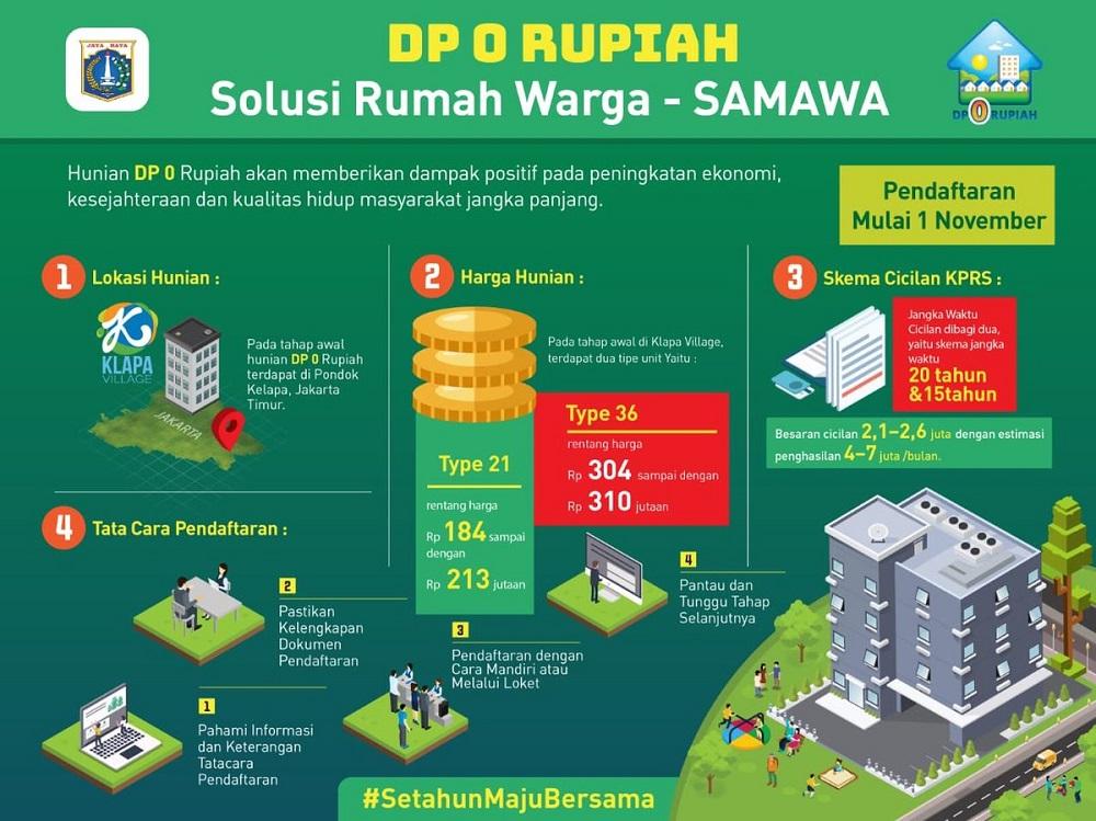 Program Rumah DP Nol Rupiah