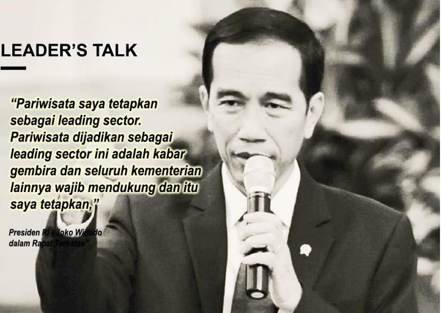 Jokowi Pariwisata