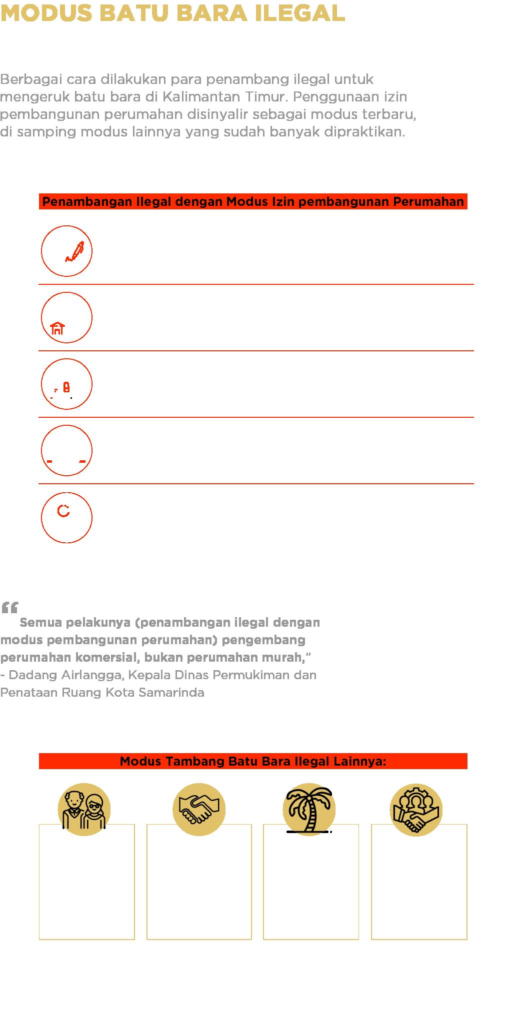 Grafik modus batu bara ilegal