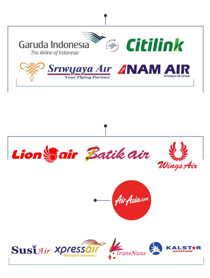 Dampak Dari Aroma Duopoli Bisnis Penerbangan Di Indonesia Katadata