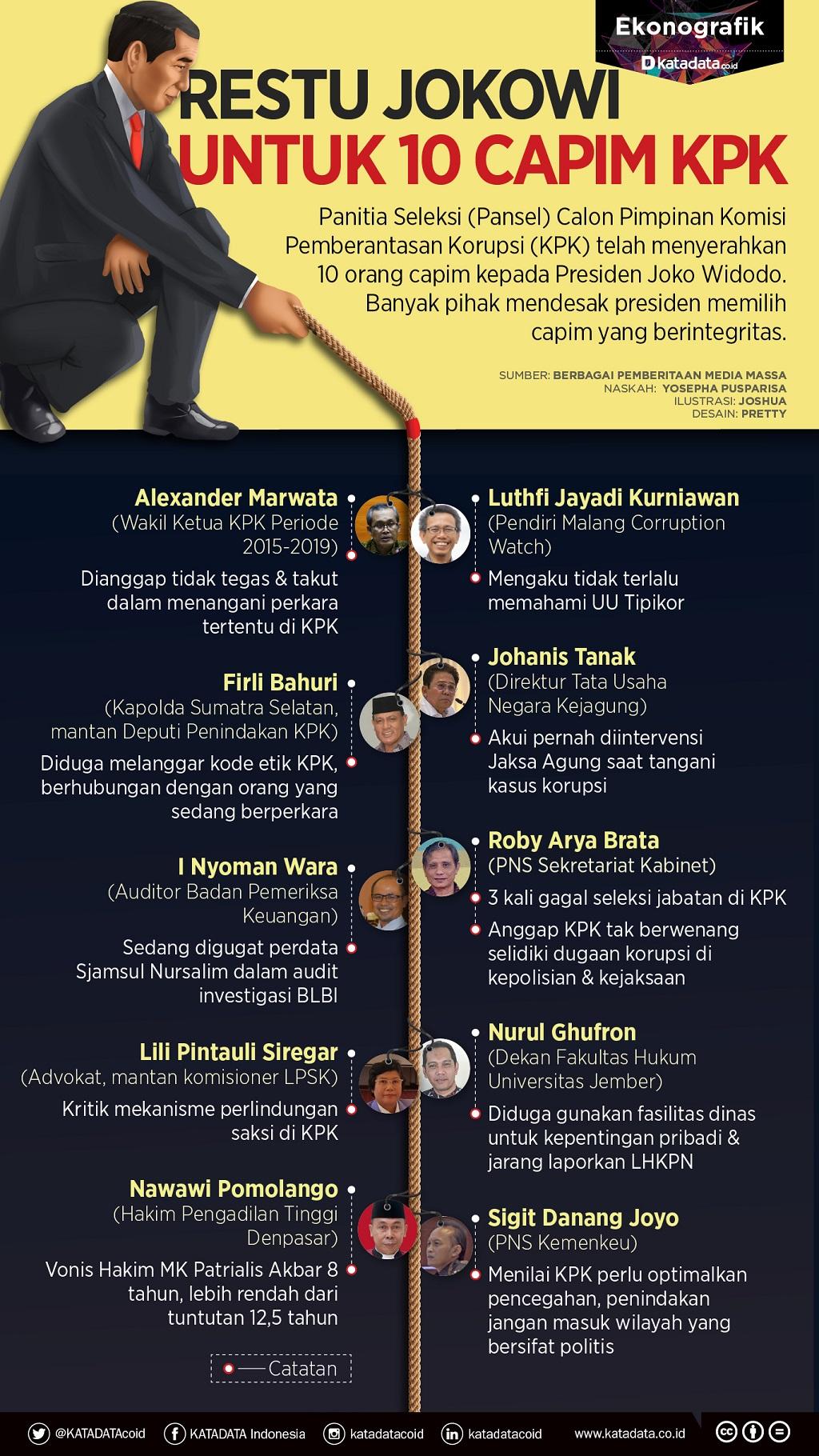 Restu Jokowi untuk 10 Capim KPK