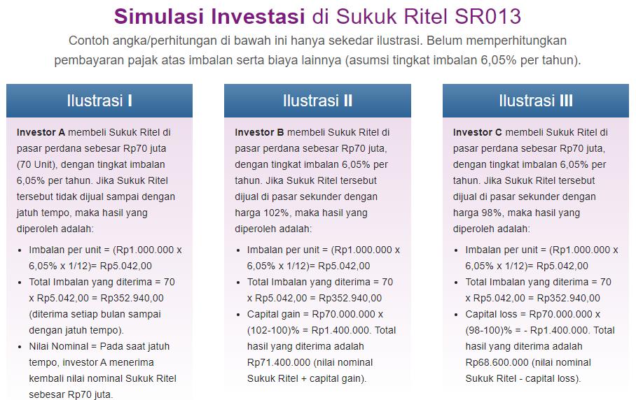 Simulasi Indvestasi Sukuk Ritel SR013