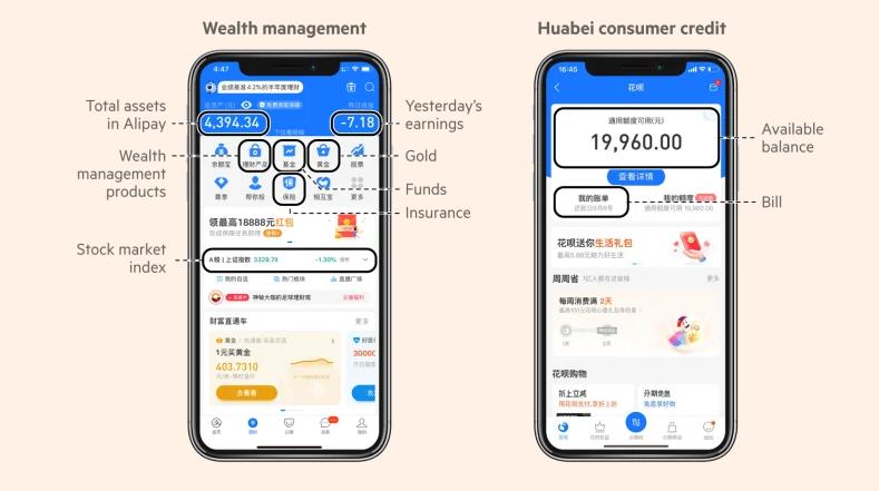 Layanan wealth management dan platform paylater, Huabei milik Ant Group