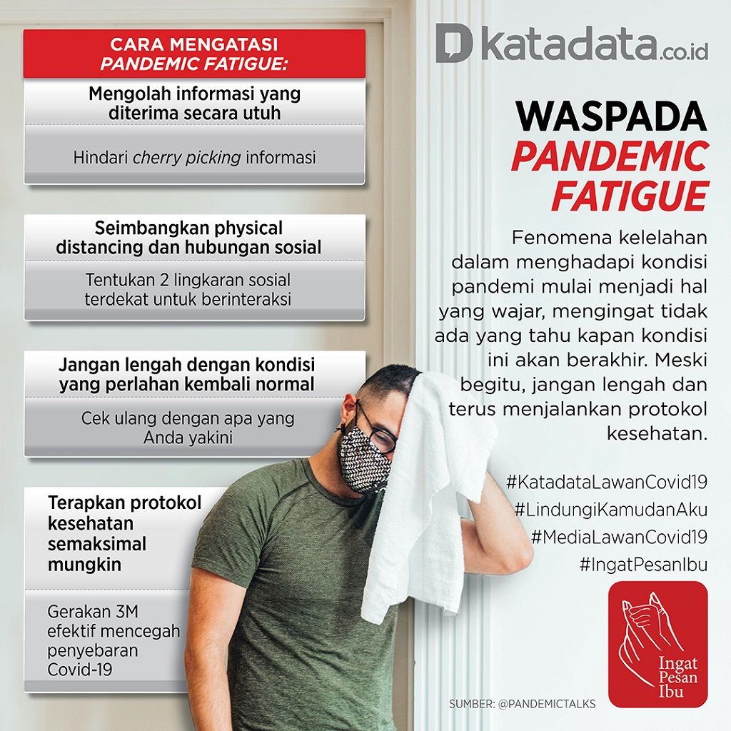 Poster_Kampanye3M_Pandemic Fatigue