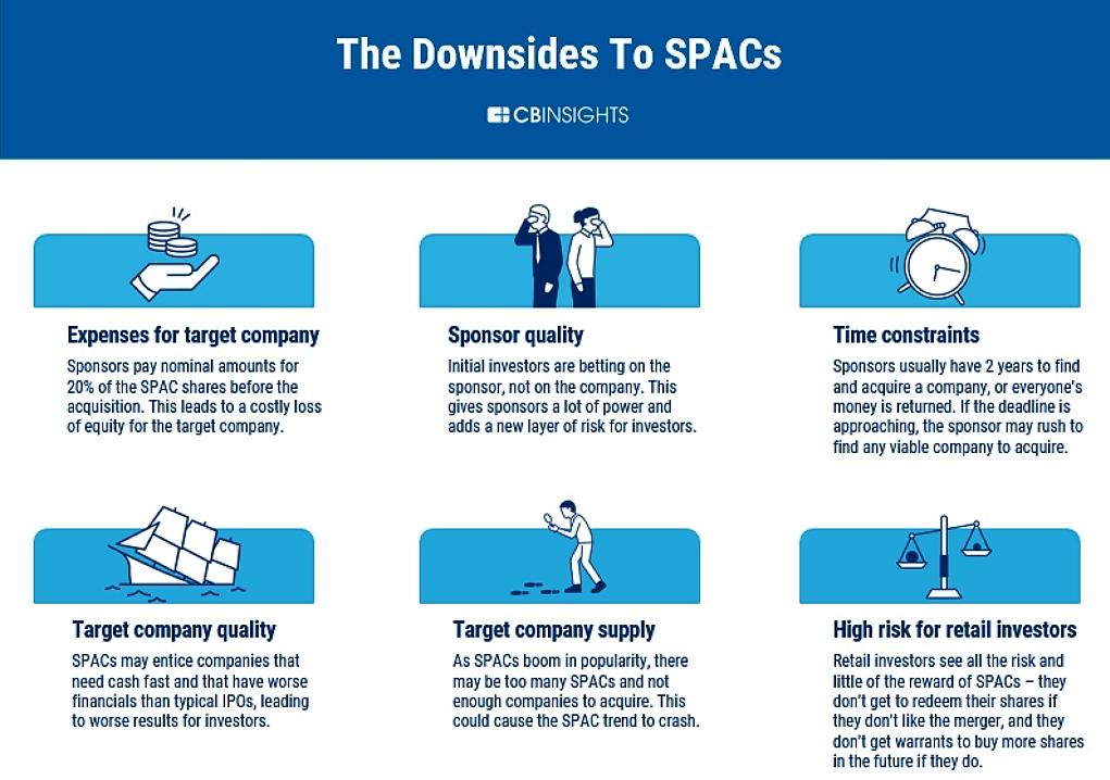Sisi negatif IPO lewat SPAC