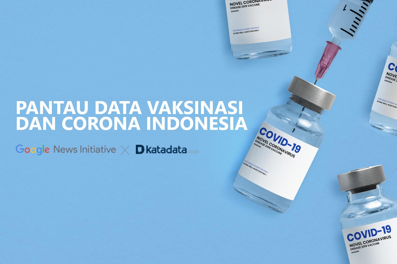 Pantau Data Vaksinasi dan Corona Indonesia