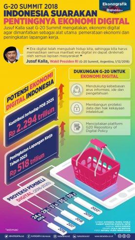G-20 Summit 2018 Indonesia Suarakan Pentingnya Ekonomi Digital