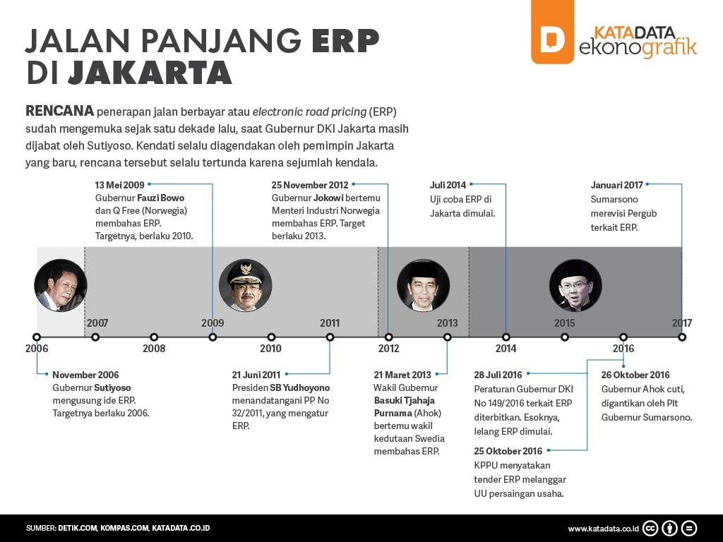 JALAN PANJANG ERP DI JAKARTA
