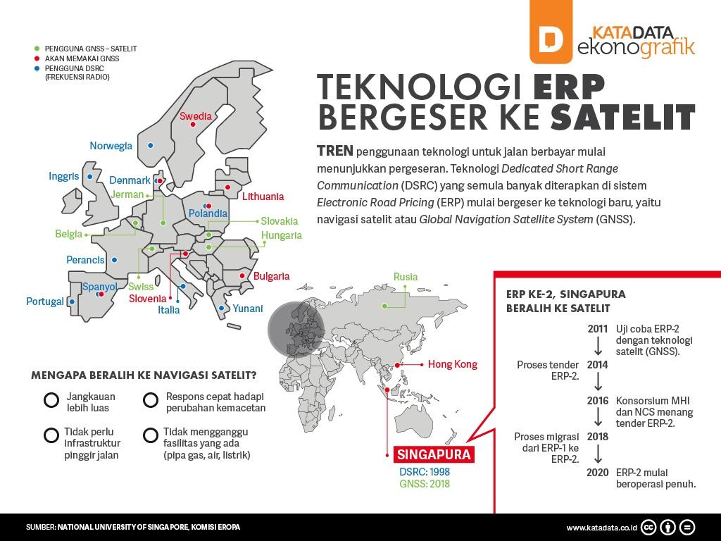 Teknologi ERP Bergeser ke Satelit