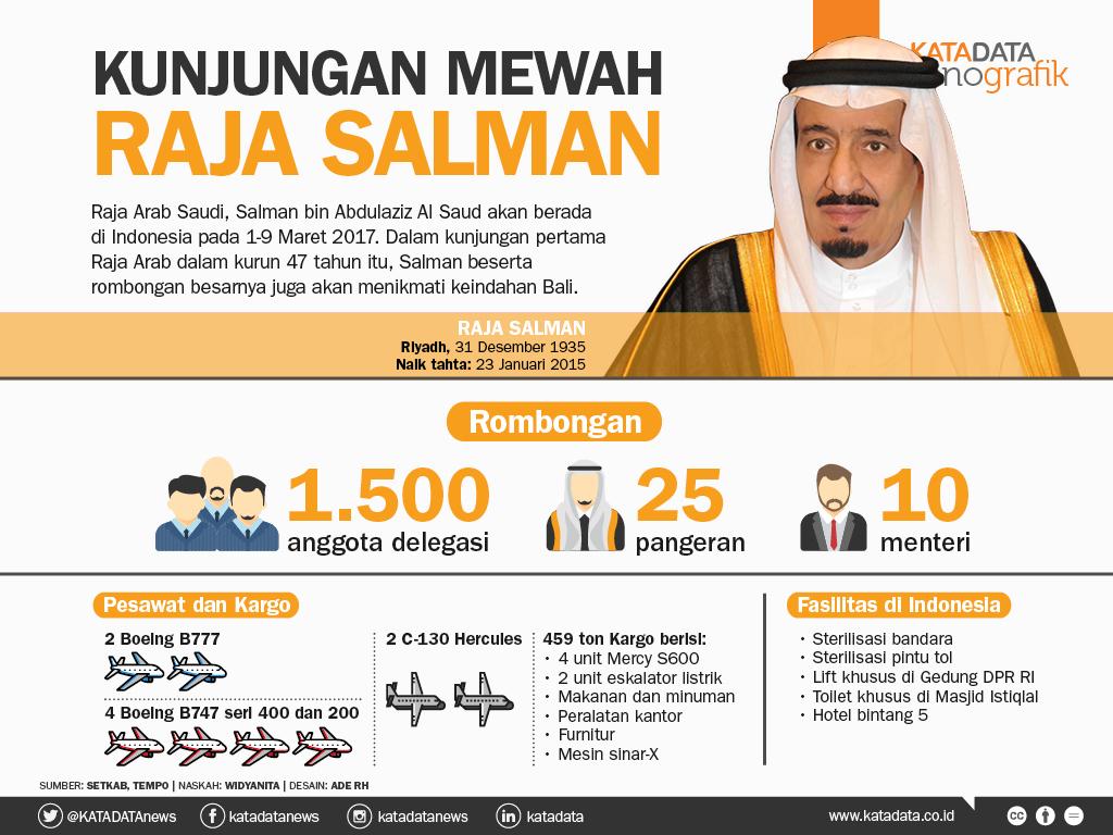 Kunjungan Mewah Raja Salman