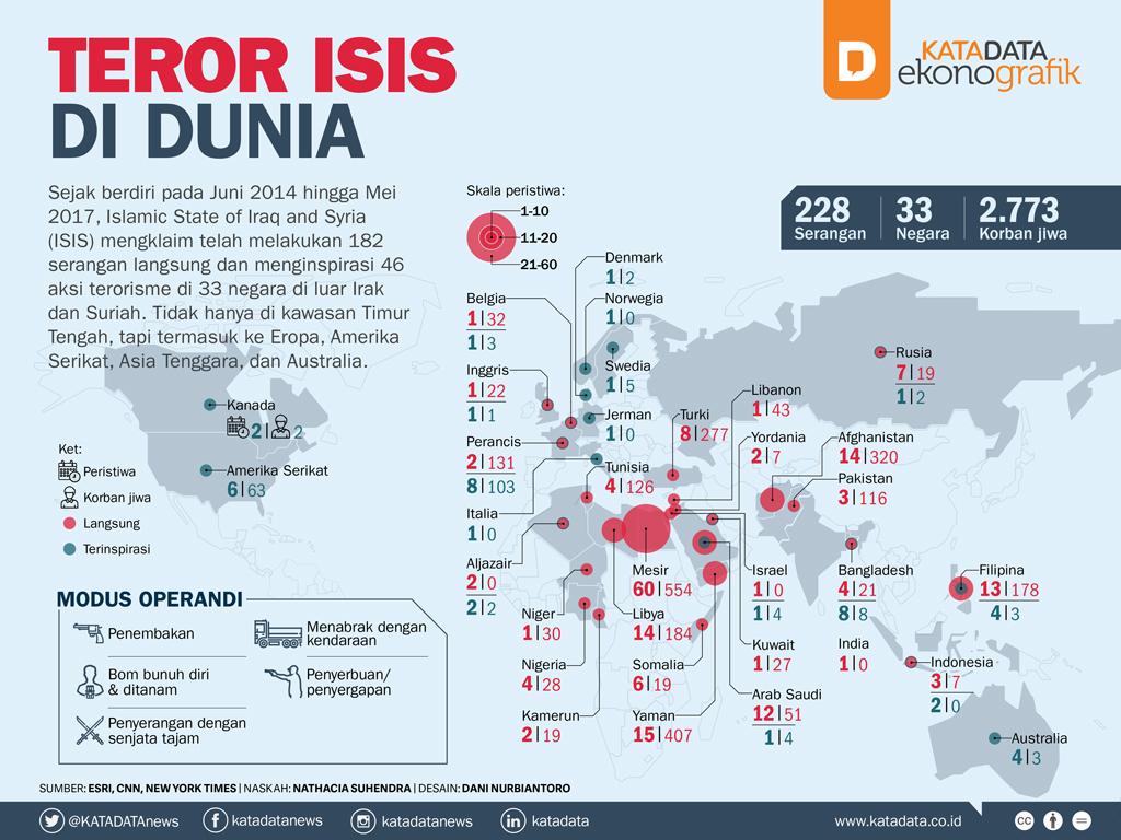 Teror ISIS di Dunia