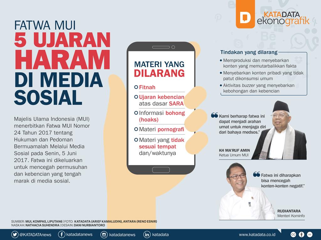 FA Ujaran Haram di Media Sosial