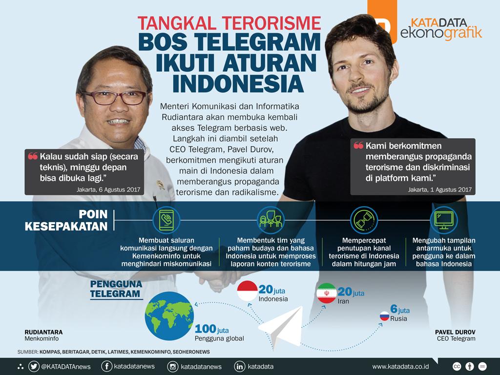 Tangkal Terorisme Bos Telegram Ikuti Aturan Indonesia