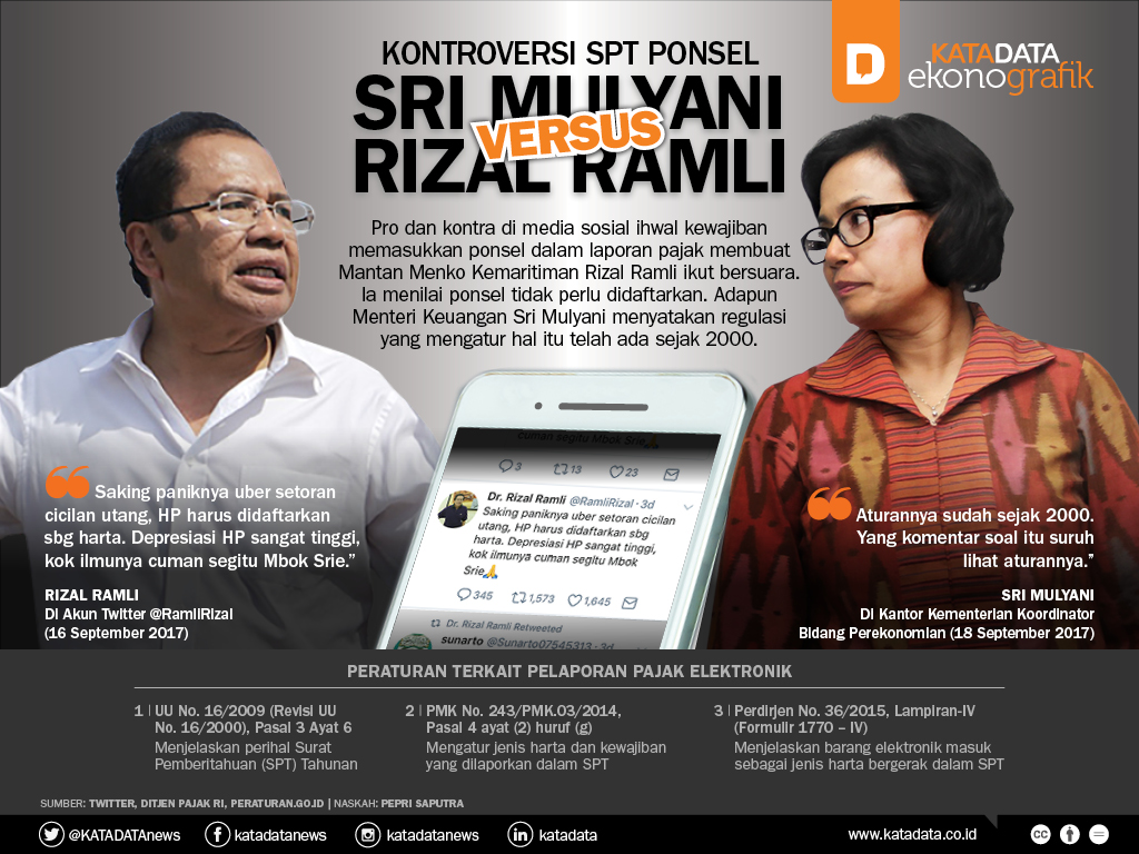 Kontroversi SPT Ponsel, Sri Mulyani Versus Rizal Ramli