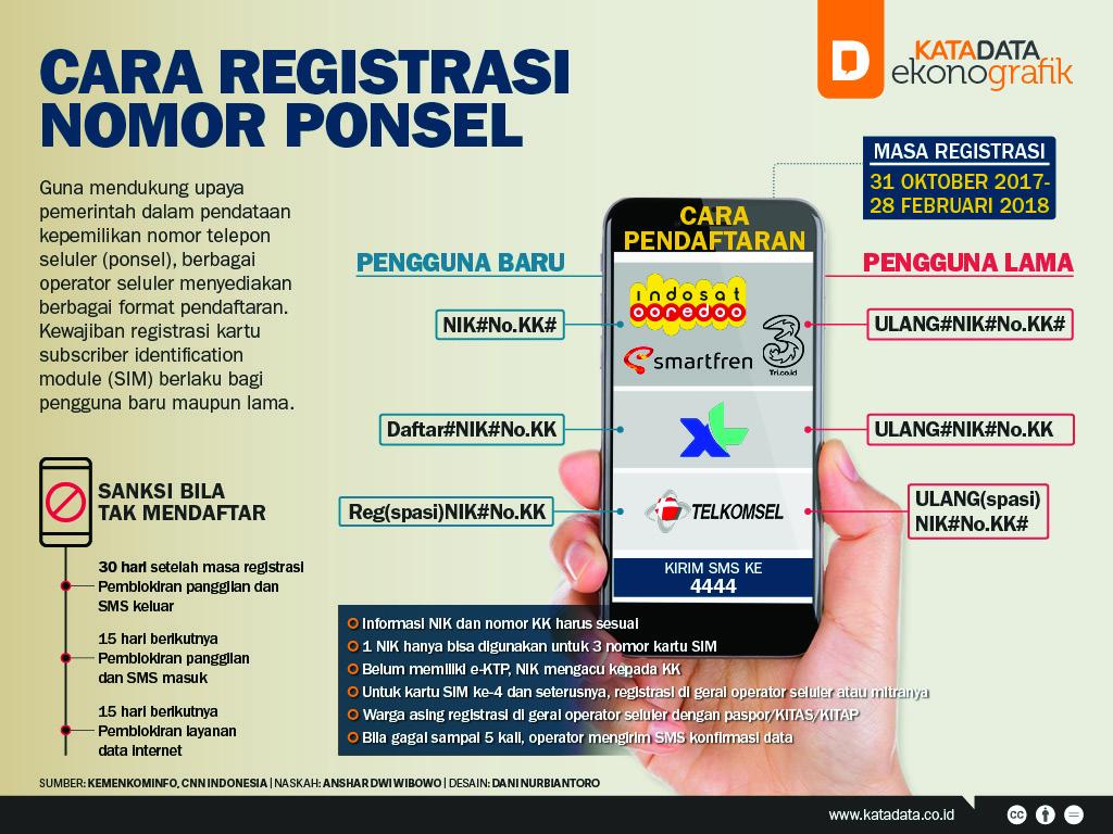 Cara Registrasi Nomor Ponsel