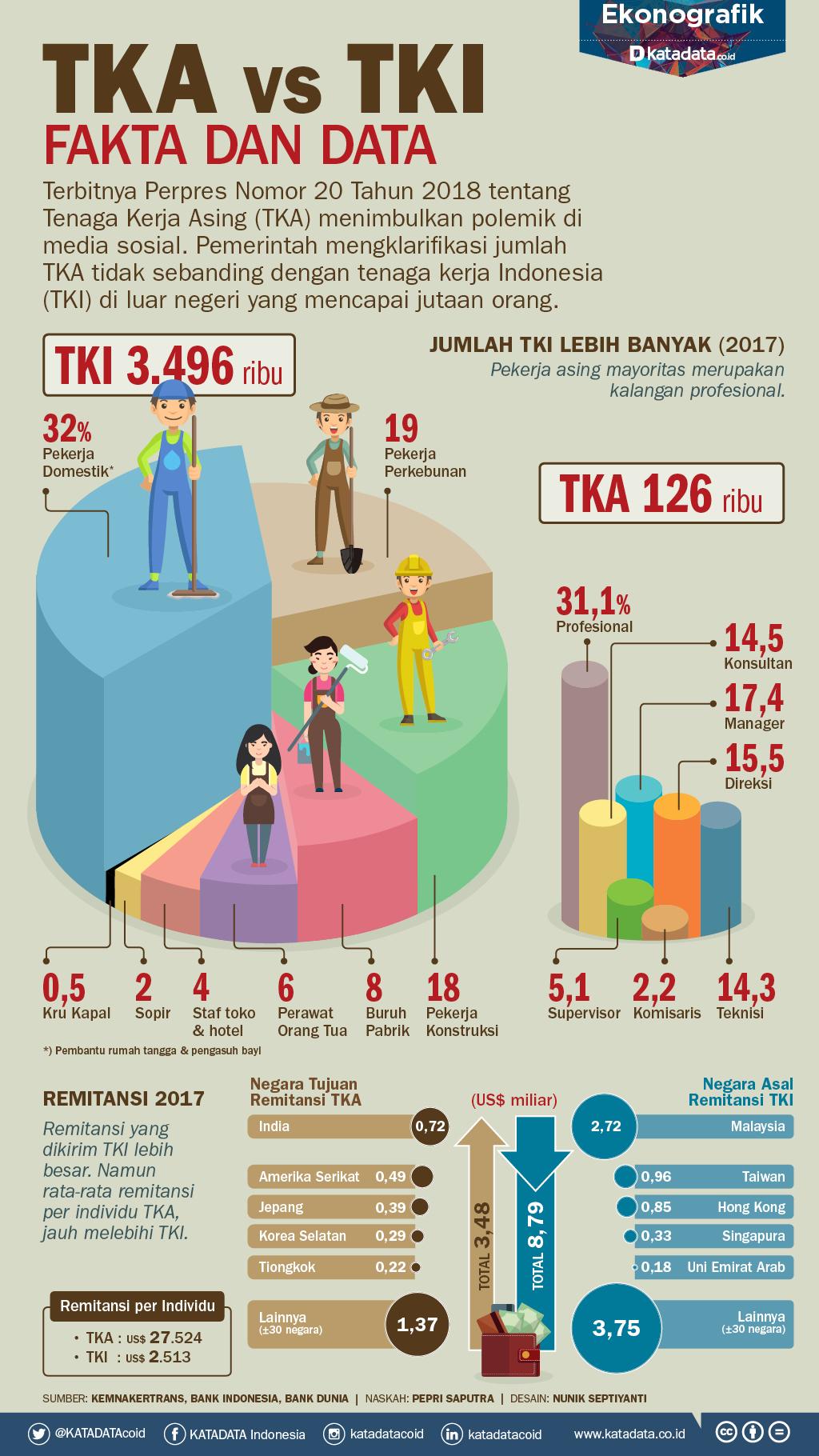 TKA vs TKI_rev