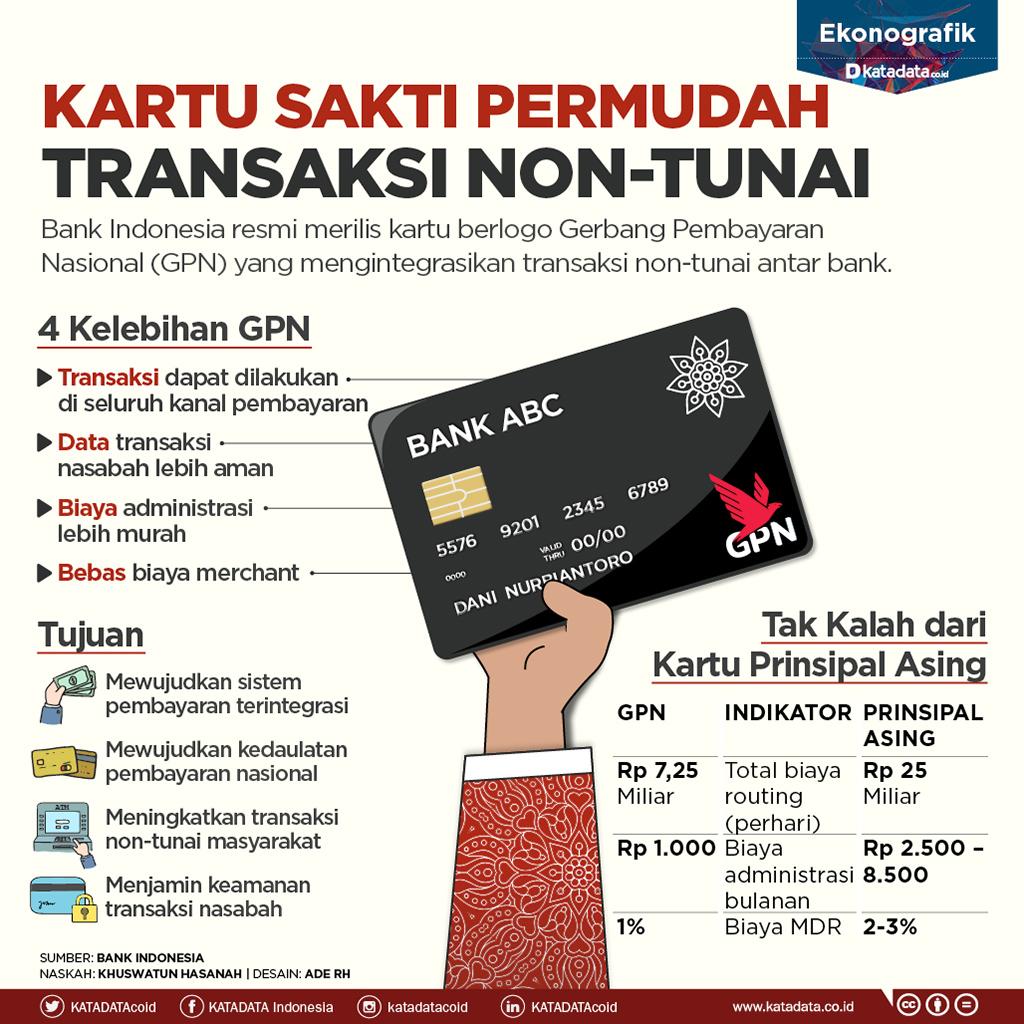 Kartu Sakti Permudah Transaksi Non-Tunai