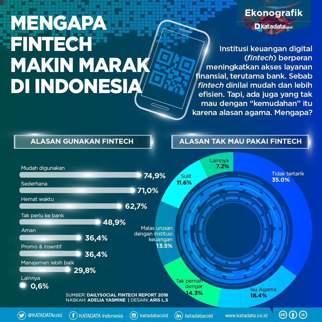 Elektabilitas Jokowi Vs Prabowo Jelang Garis Finish