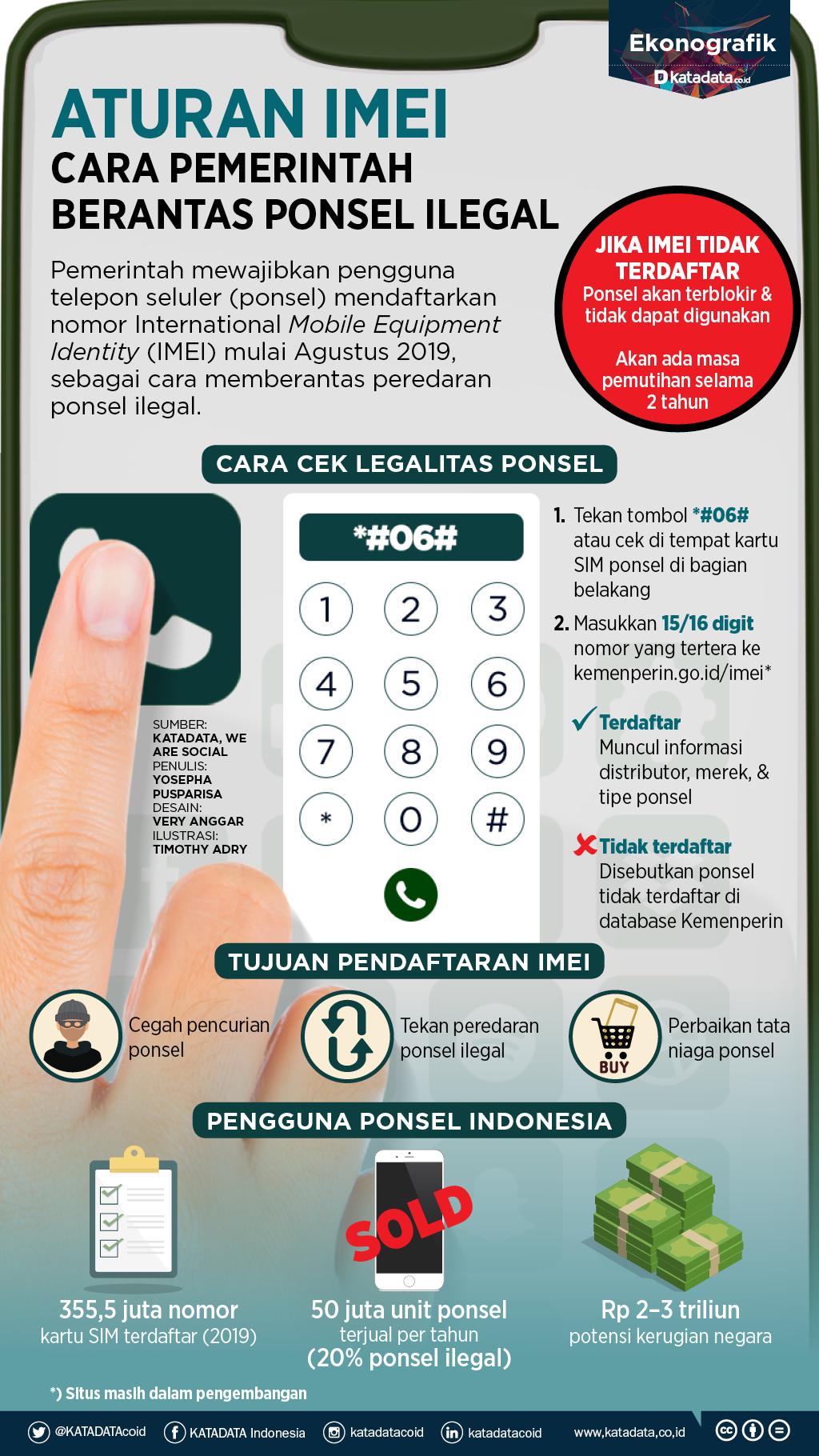 Aturan Imei Ponsel