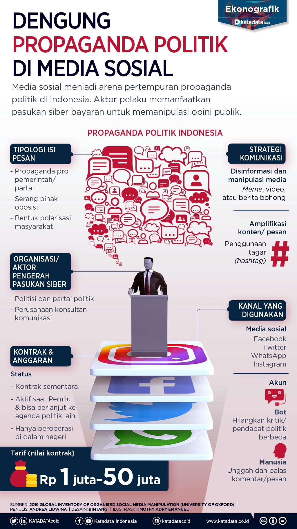 propaganda buzzer