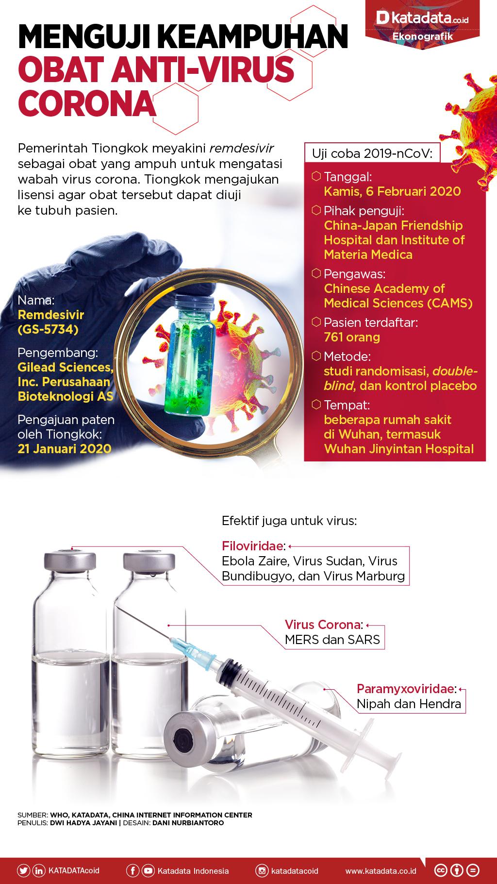 remdesivir obat corona