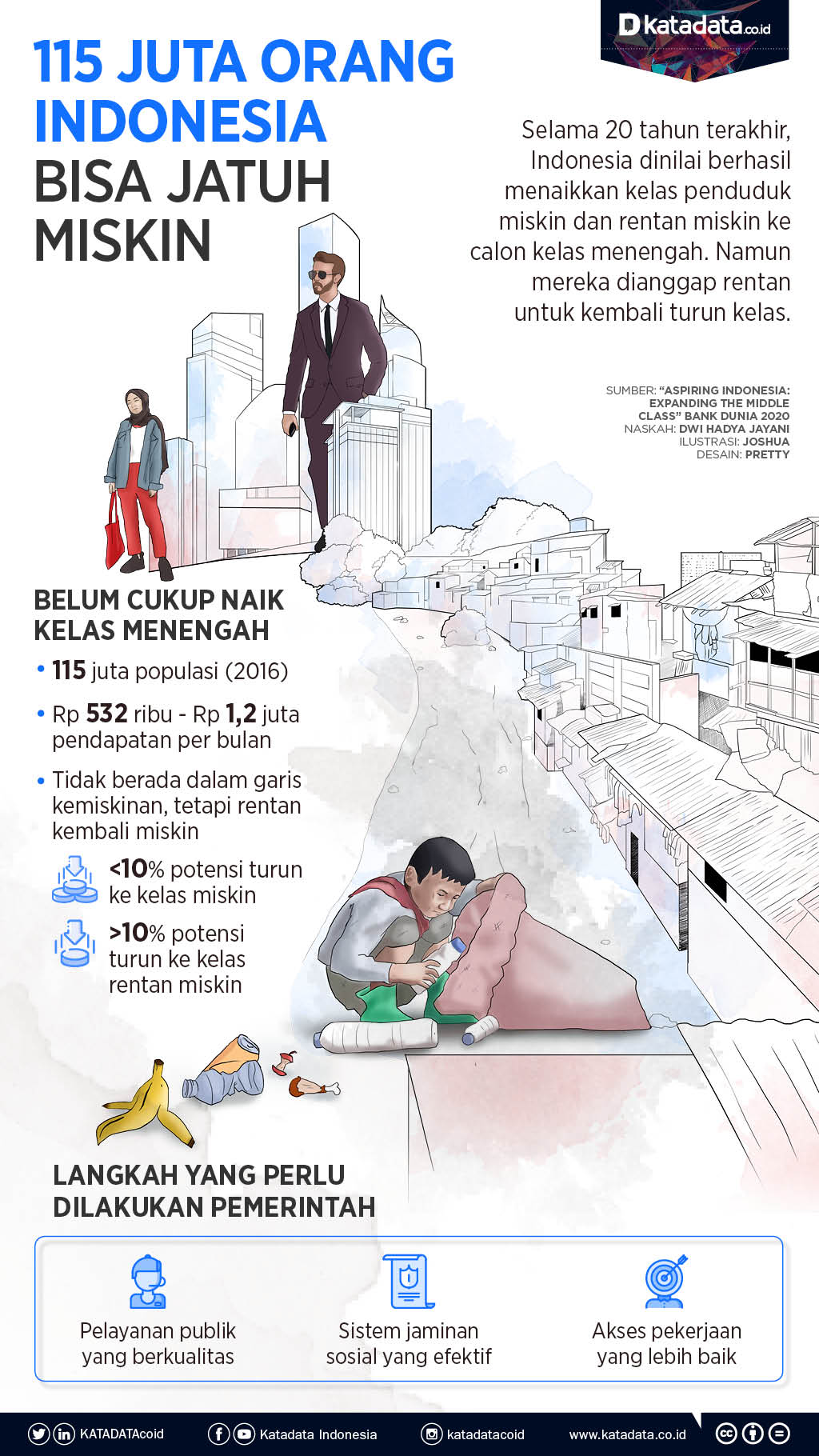 Penduduk miskin bank Dunia