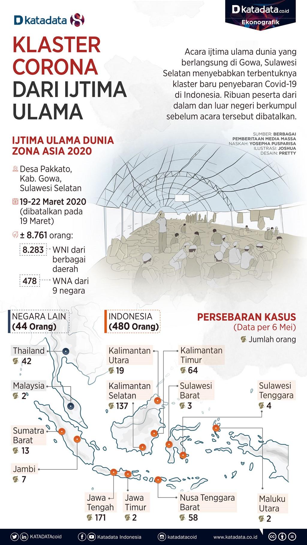 Klaster Ijtima Ulama