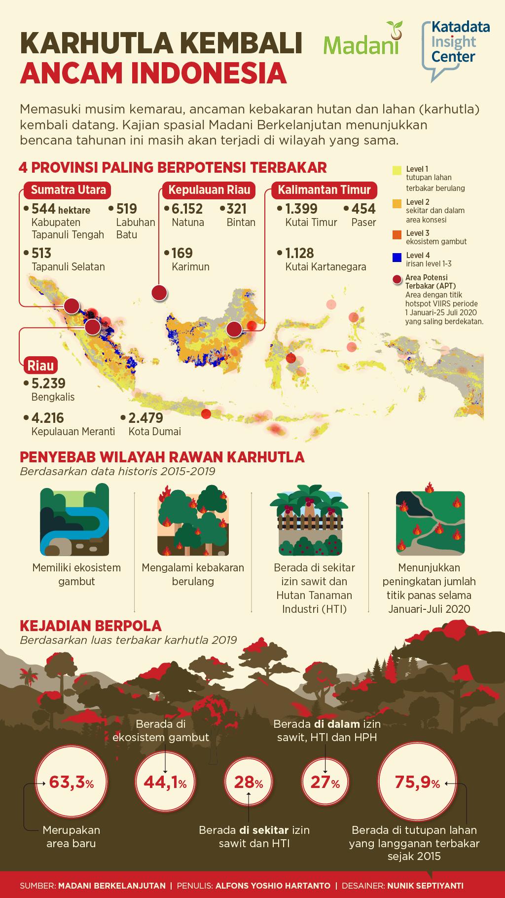 Karhutla Kembali Ancam Indonesia_rev