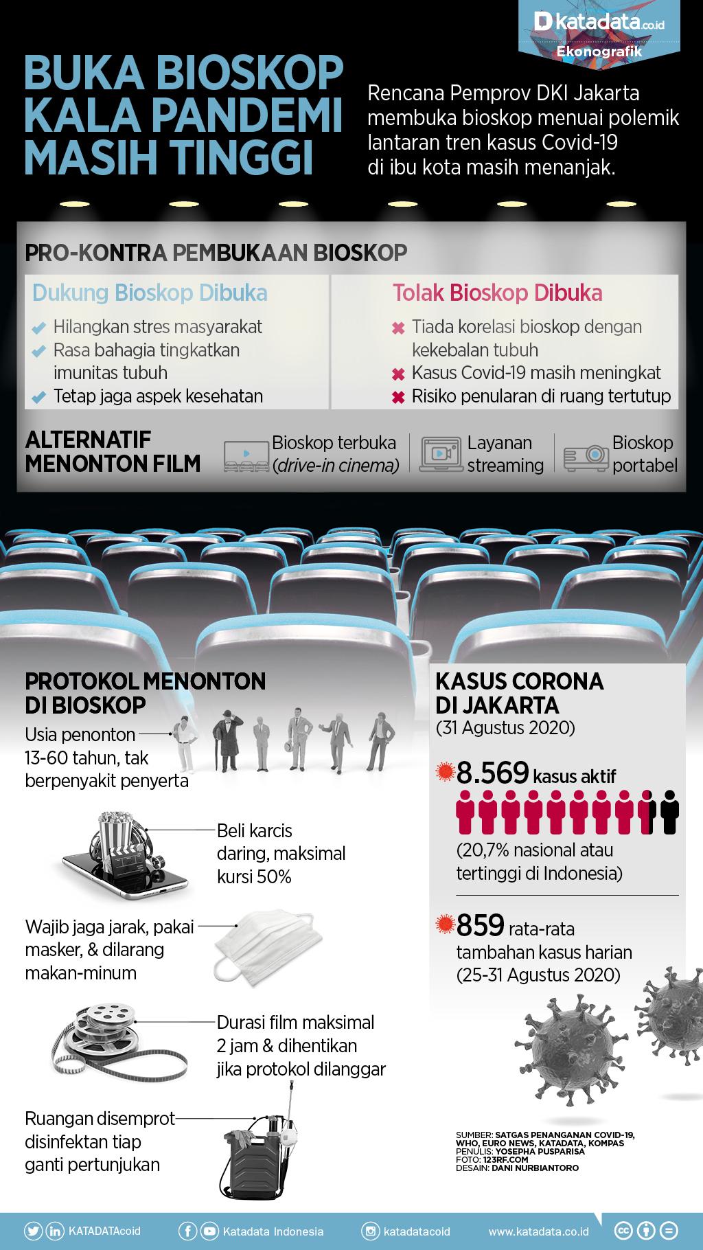 Buka bioskop