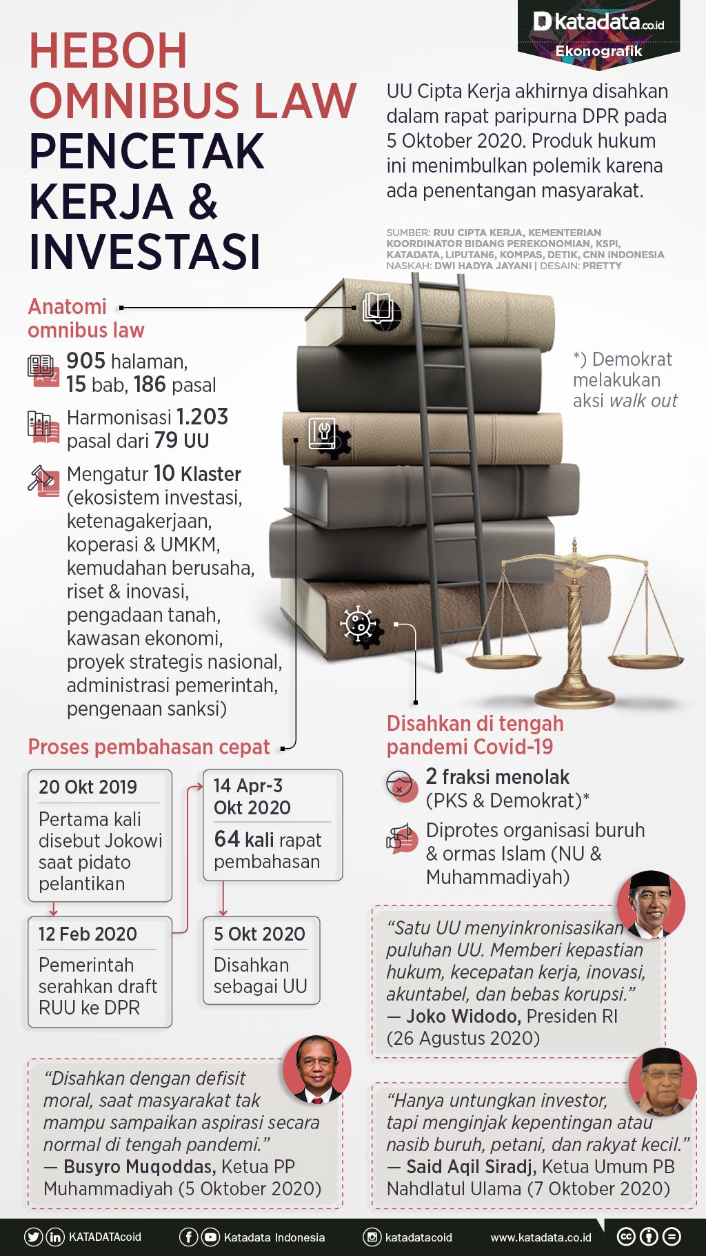 Heboh omnibus law