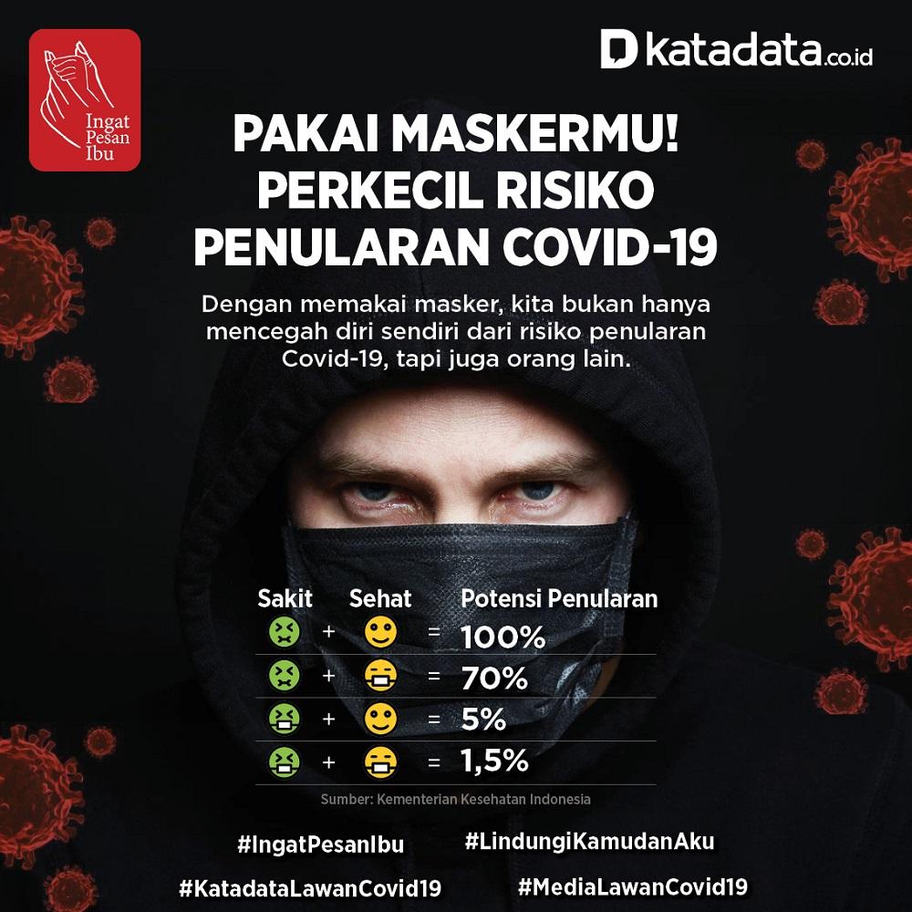 Poster Satgas Masker