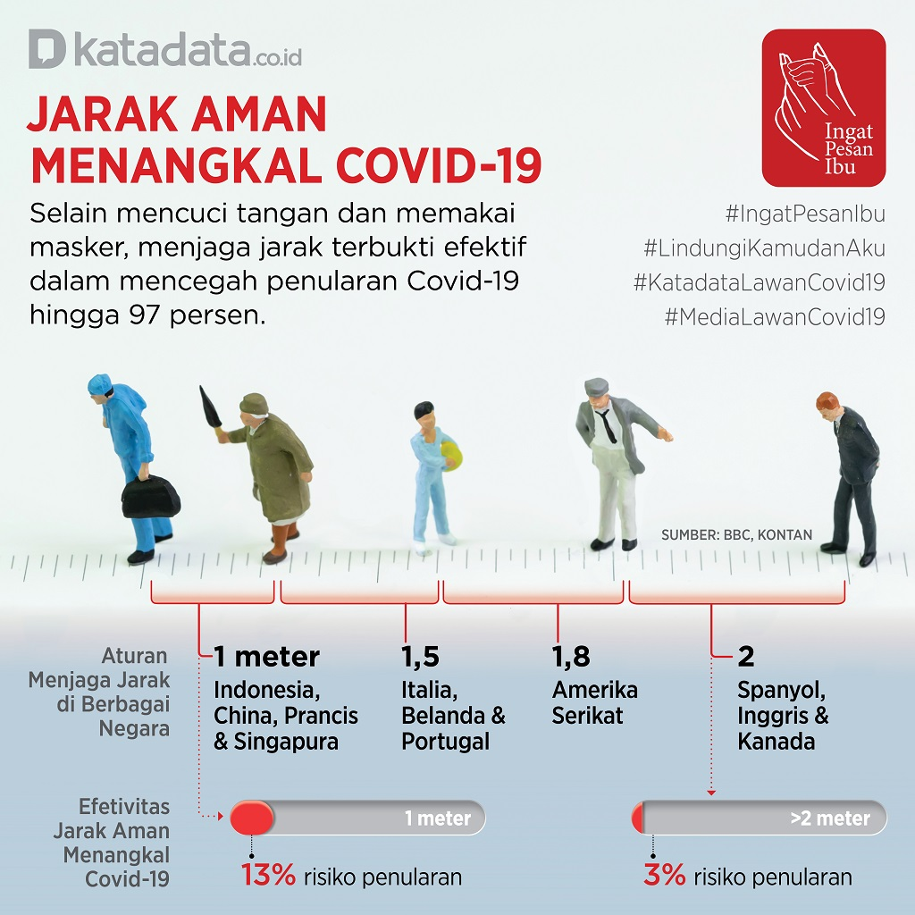 Poster_Kampanye3M