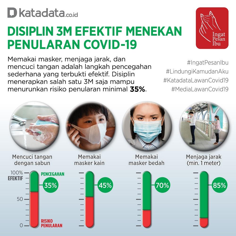 Poster Satgas Kampanye 3M