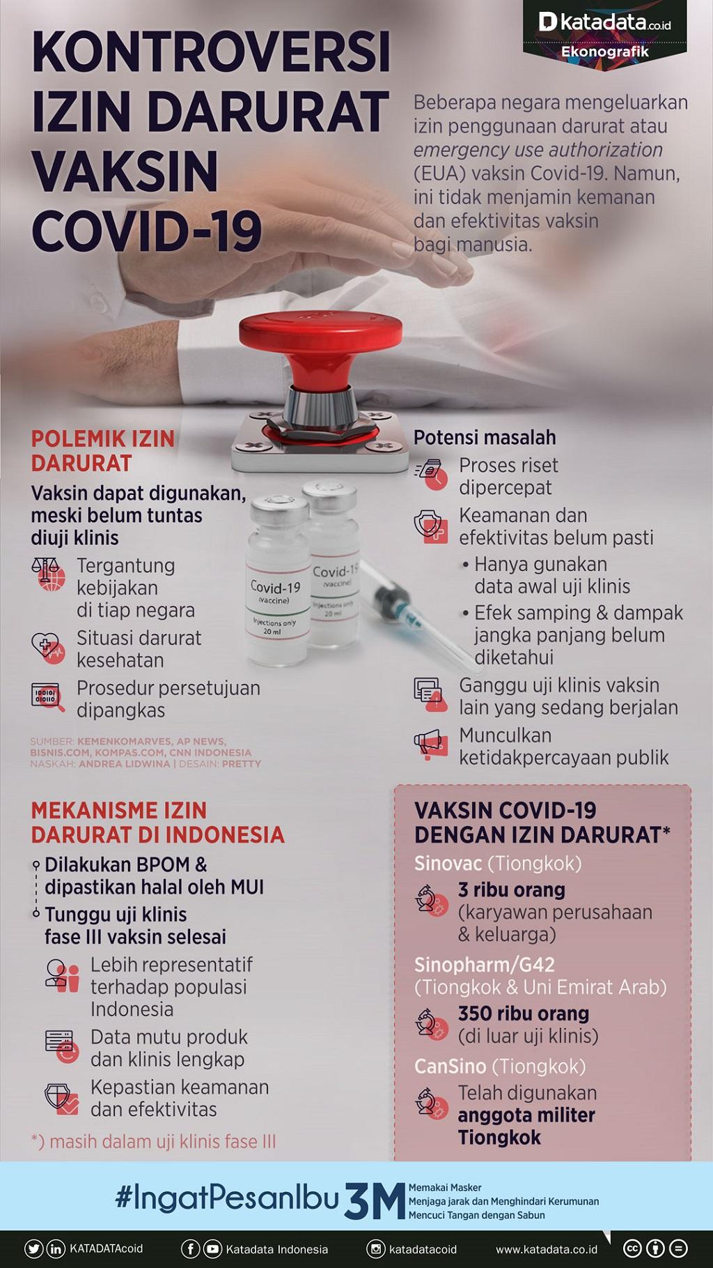 Infografik_Kontroversi izin darurat vaksin covid-19