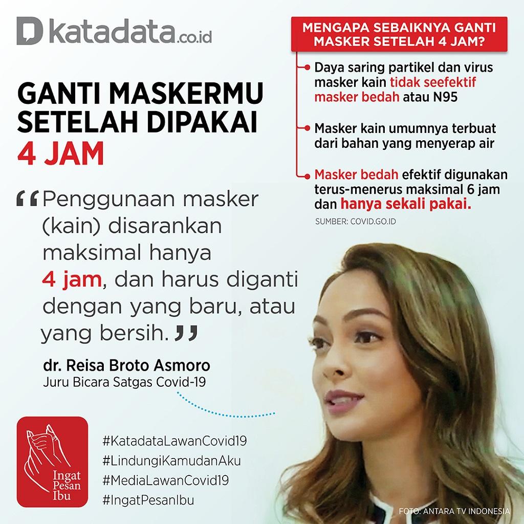 Poster_Ganti_Masker_4Jam