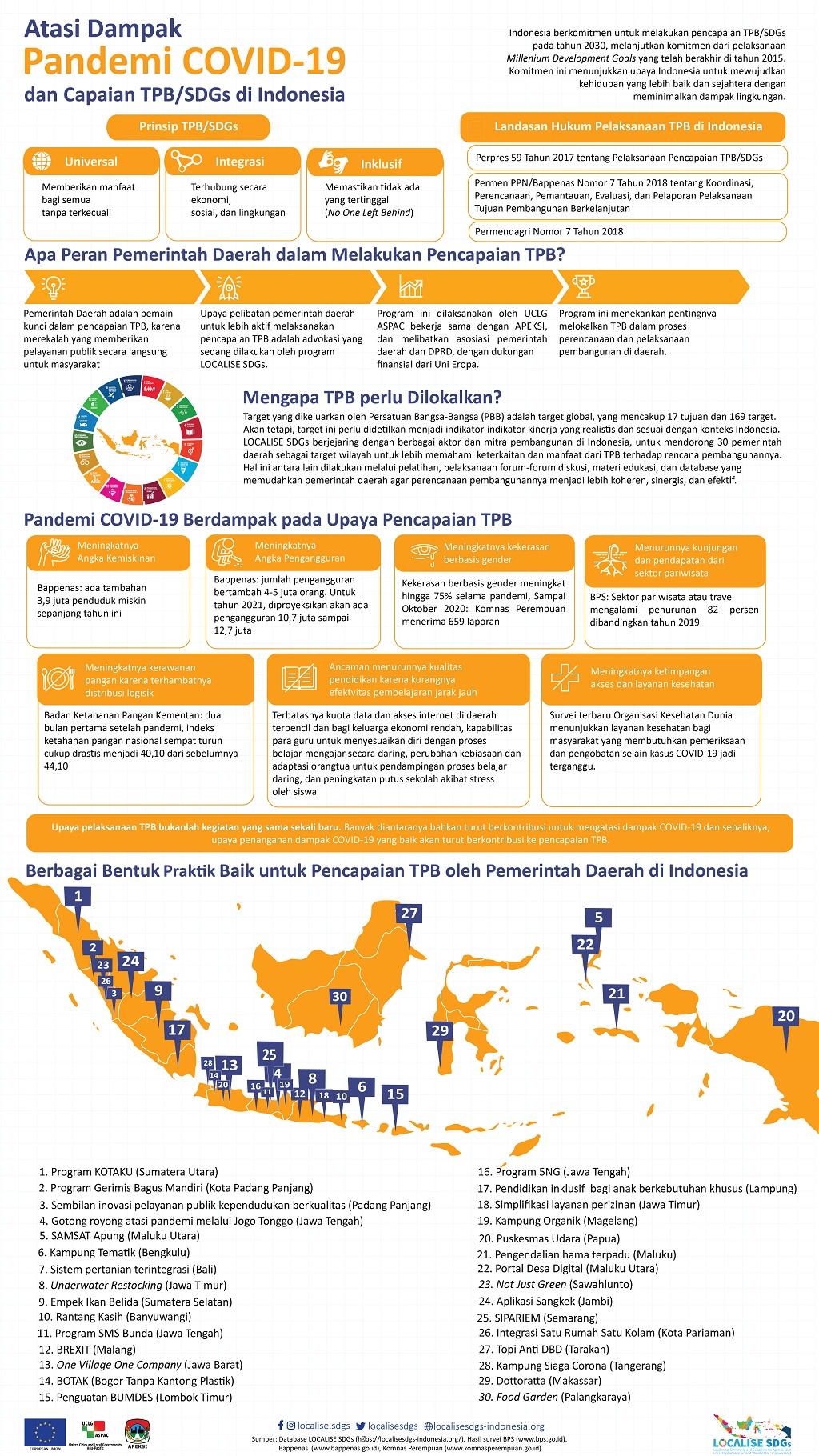 TPB/SDGs REV
