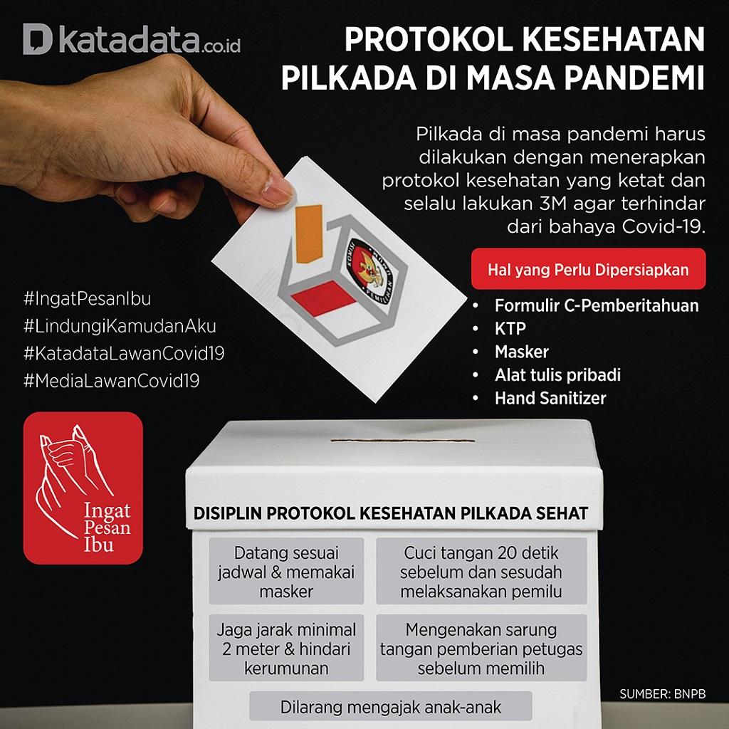 Poster_Protokol Pilkada