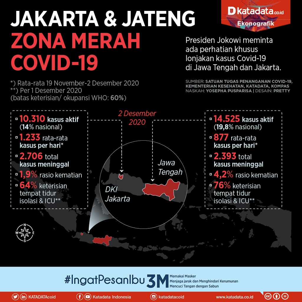 Infografik_Jakarta dan Jateng zona merah covid-19