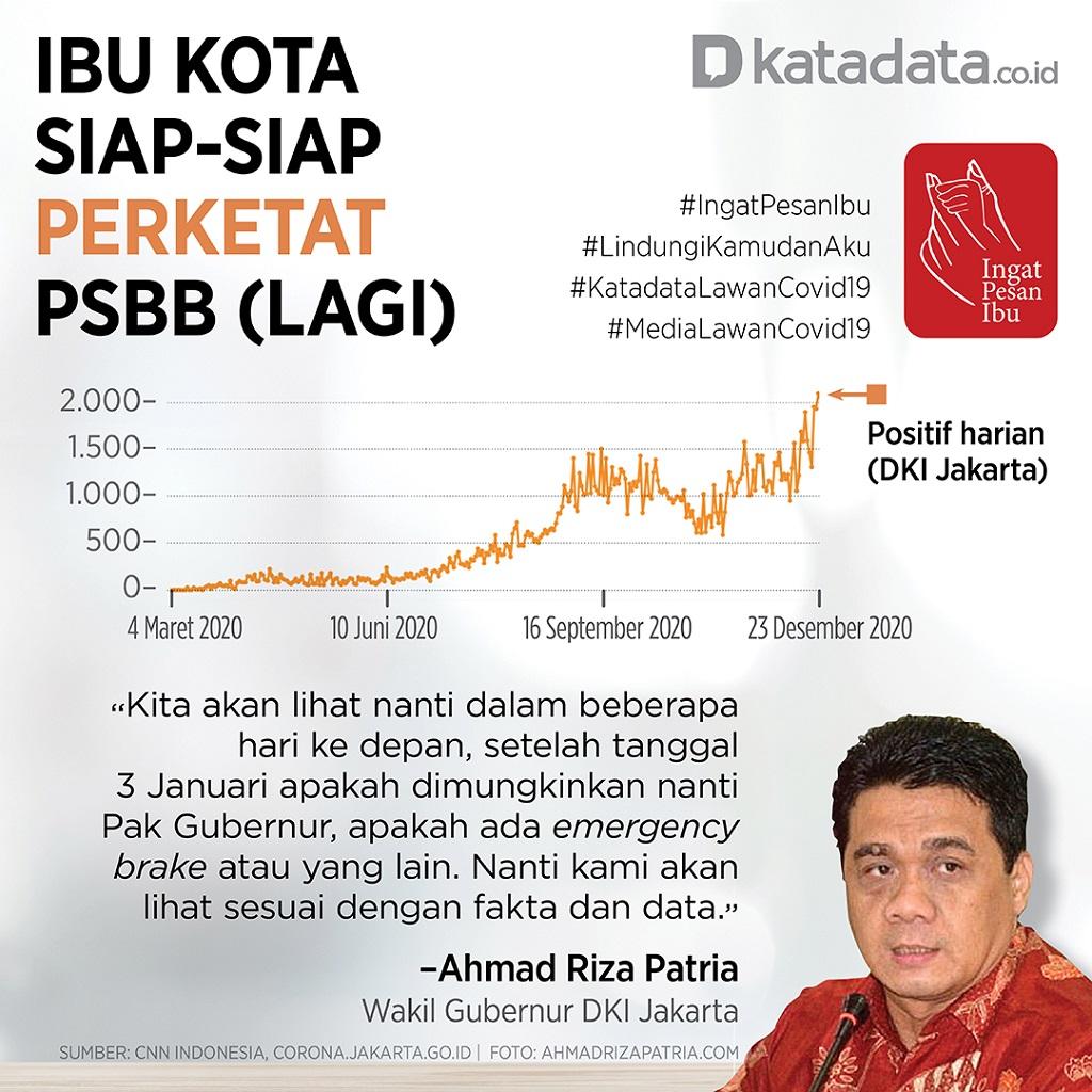 Poster Satgas PSBB