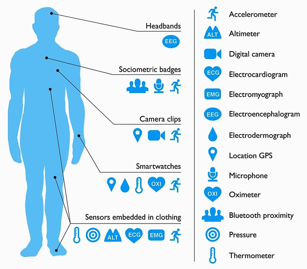 Penggunaan deeptech seperti AI pada startup kesehatan