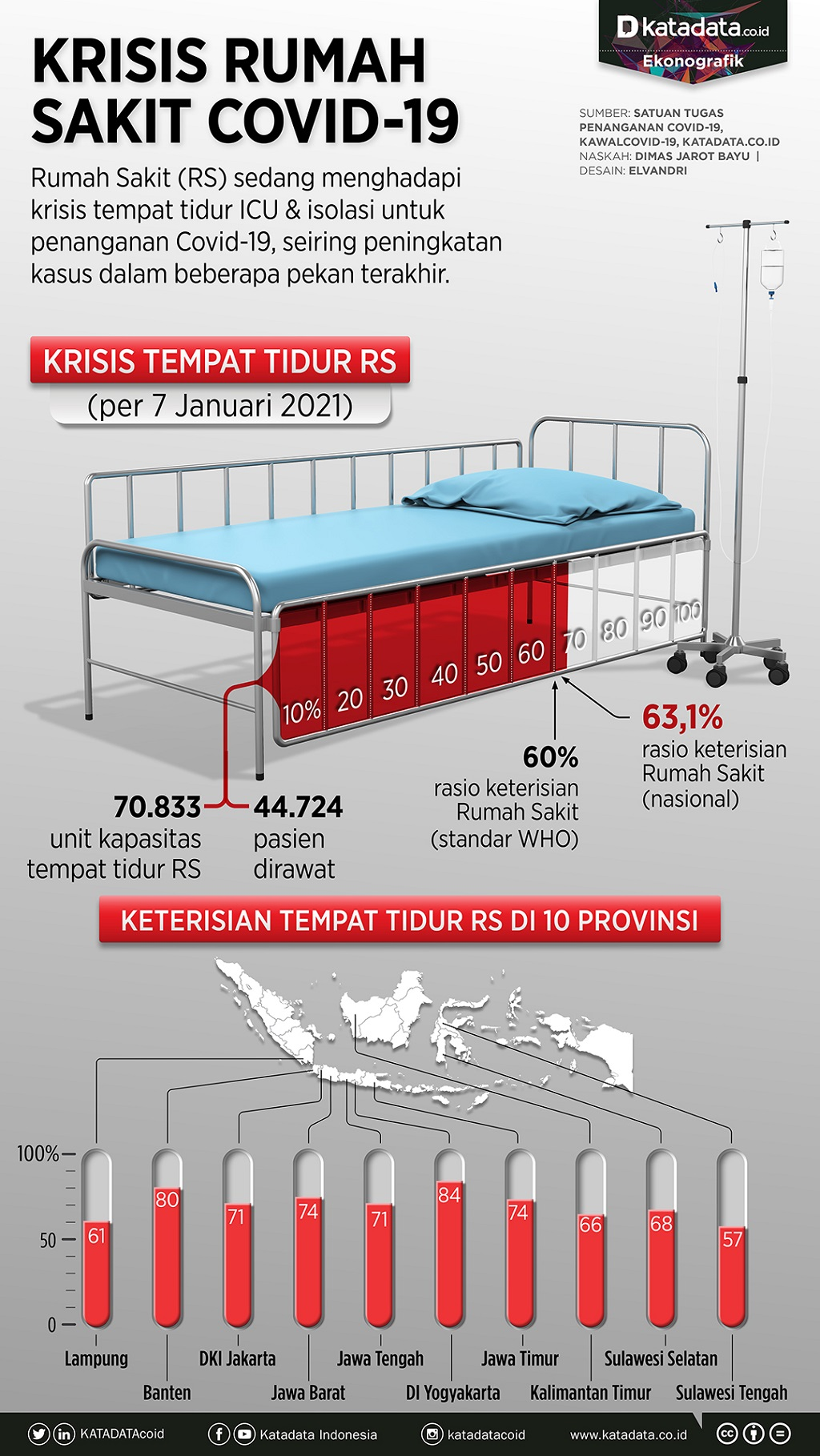 Infografik_Krisis rumah sakit covid-19
