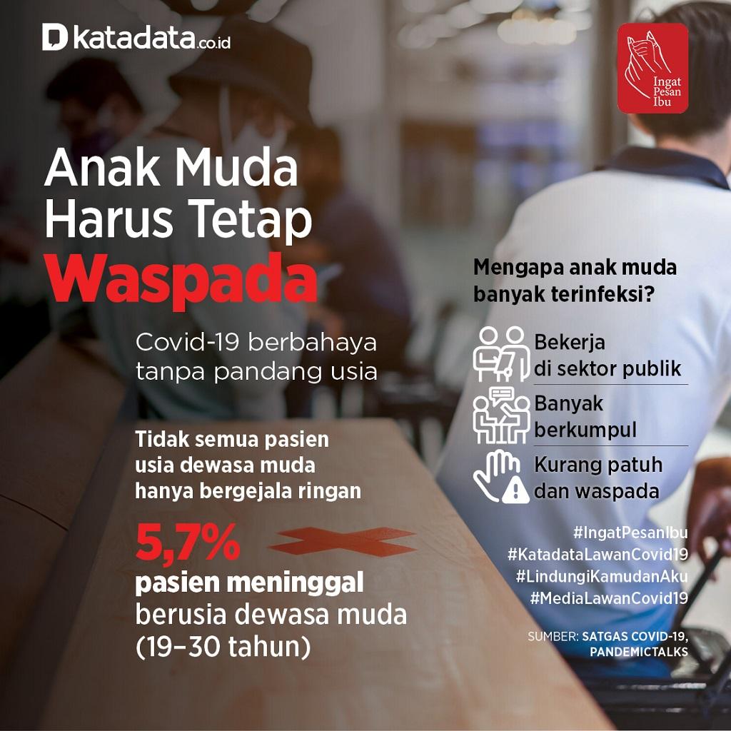 Poster_AnakMudaTetapWaspada