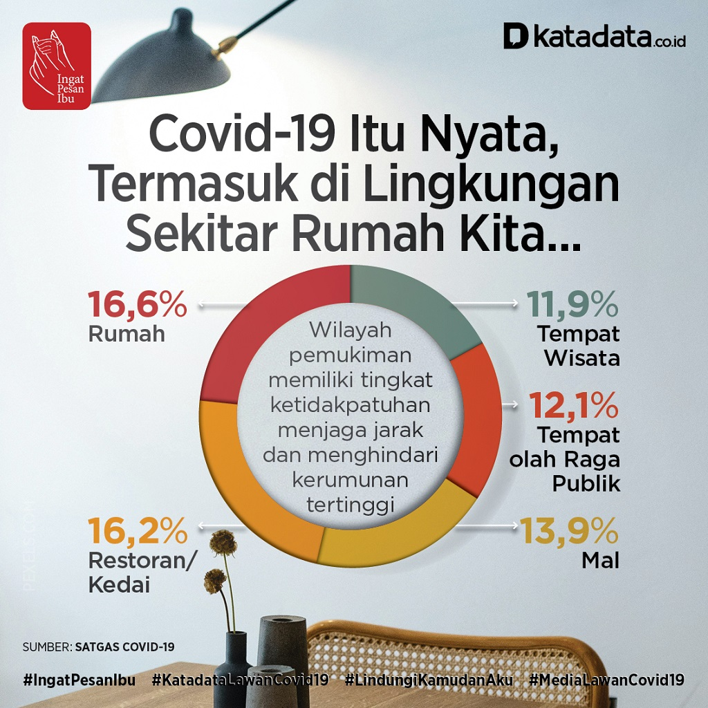 Poster_CovidItuNyata