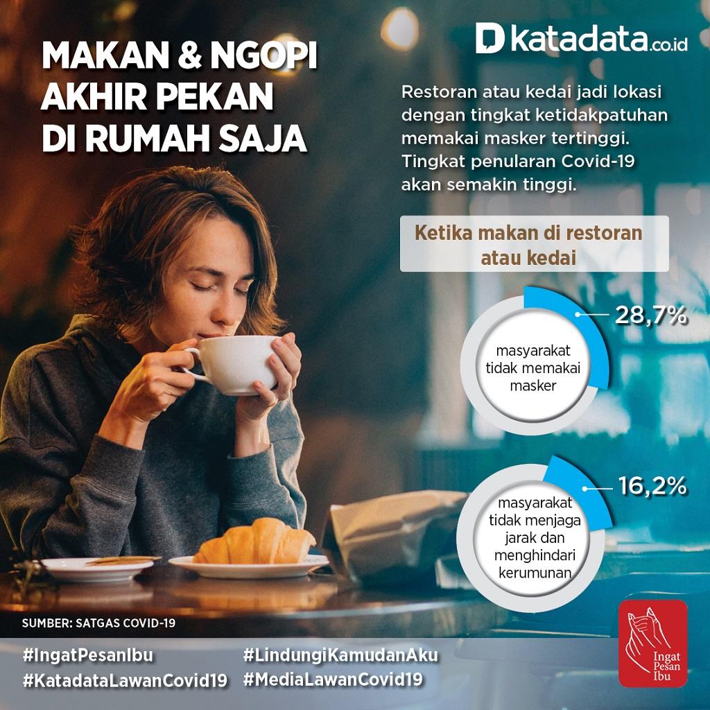 Poster Satgas Makan dan Ngopi
